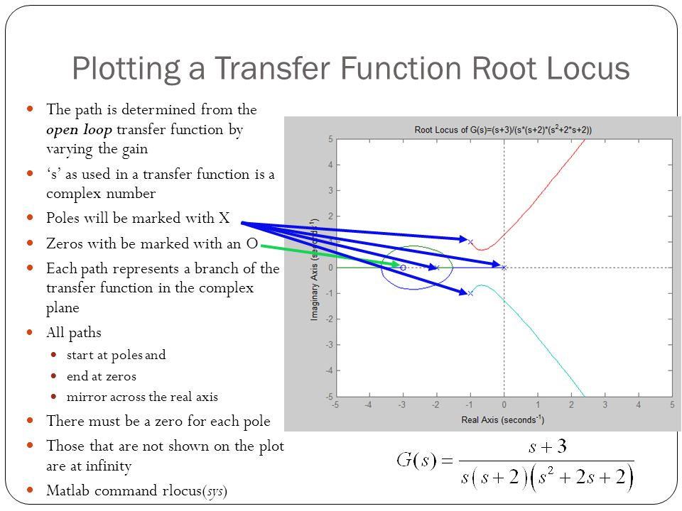 root locus plot online plotter